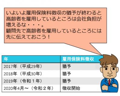 【2020年4月〜】雇用保険料免除対象高年齢労働者の特例廃止