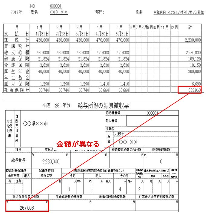 源泉徴収票出力時「社会保険料等の金額」が異なる