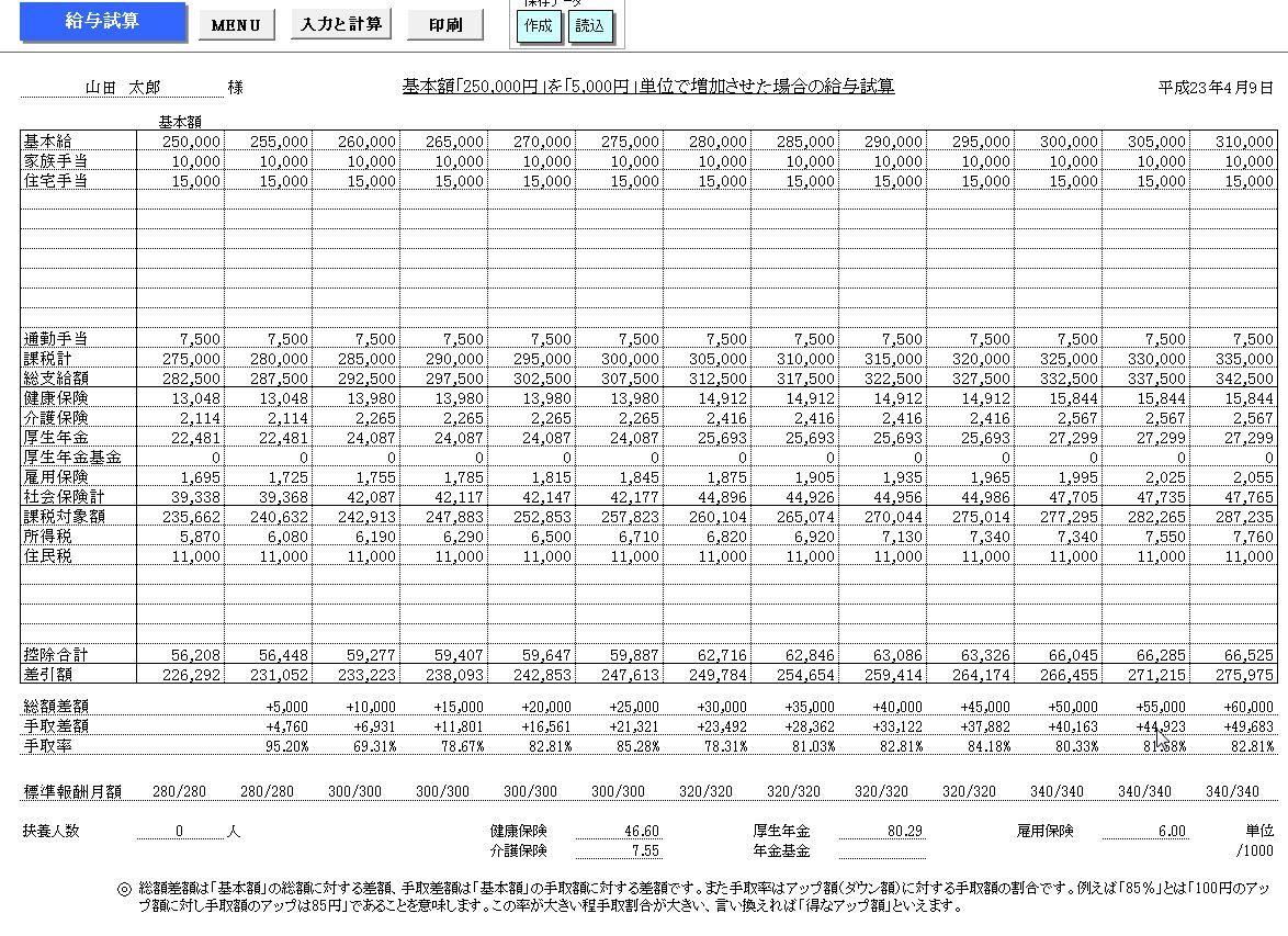 給与試算(平成29年4月版)