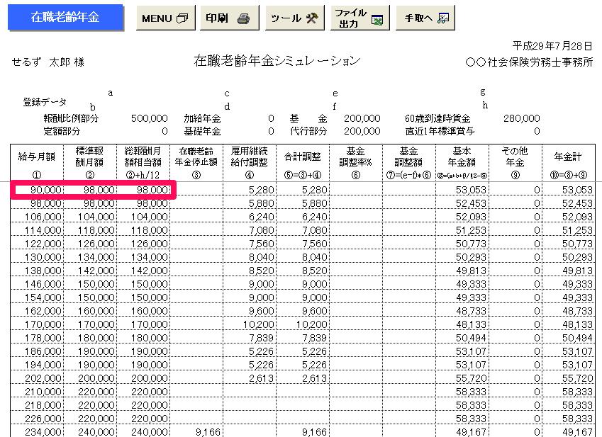 手取りシミュレーションの在職老齢年金画面での標準報酬月額が古い