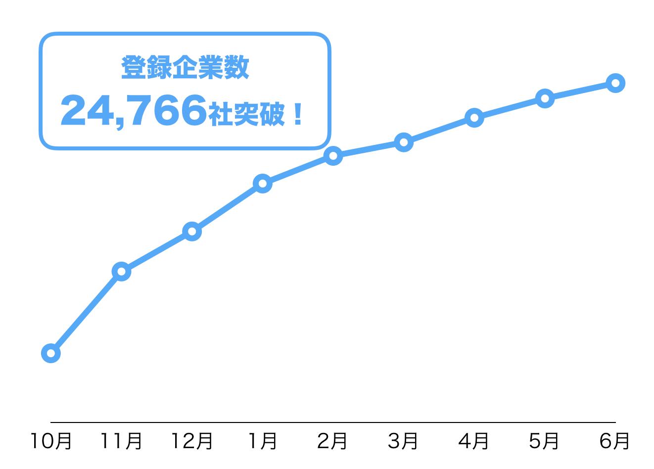 社労士サミット2017Final~お立ち寄り特典を発表!~