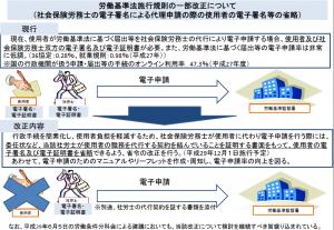 【書籍紹介】社員の多様なニーズに応える社内規程のつくり方