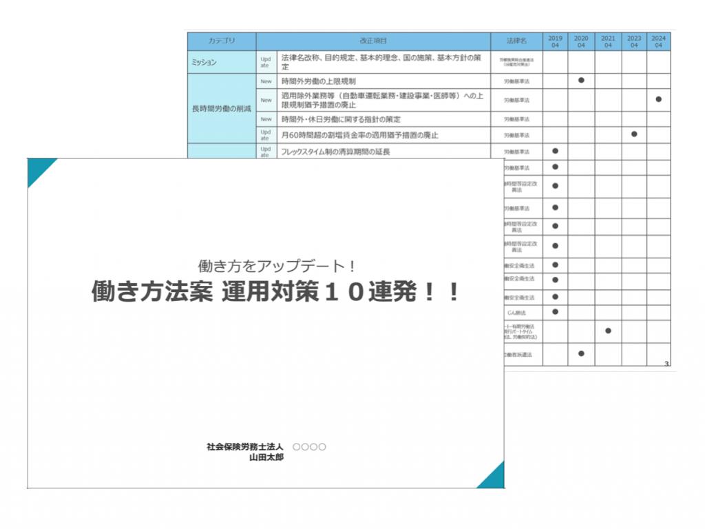 栃木県社会保険労務士会主催 電子申請研修会に参加しました!