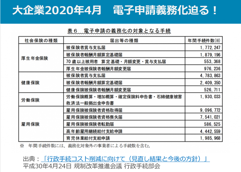 【参加報告】秋田県社会保険労務士会主催 電子申請利用促進研修会に参加しました!