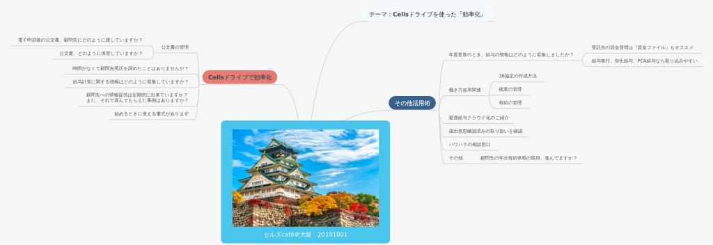 【開催報告】セルズCafé『台帳』活用座談会@大阪(2019.10.1)