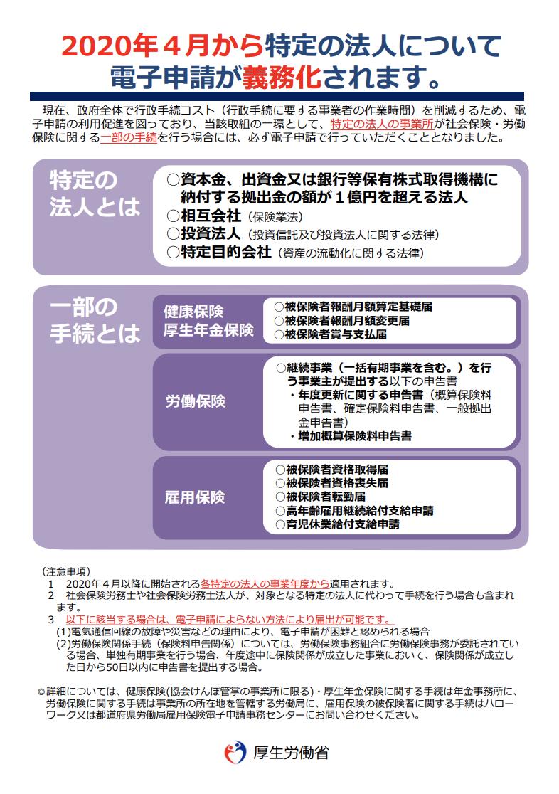 【参加決定】2020年2月18日(火)宮崎県社会保険労務士会宮崎支部 研修会に参加します
