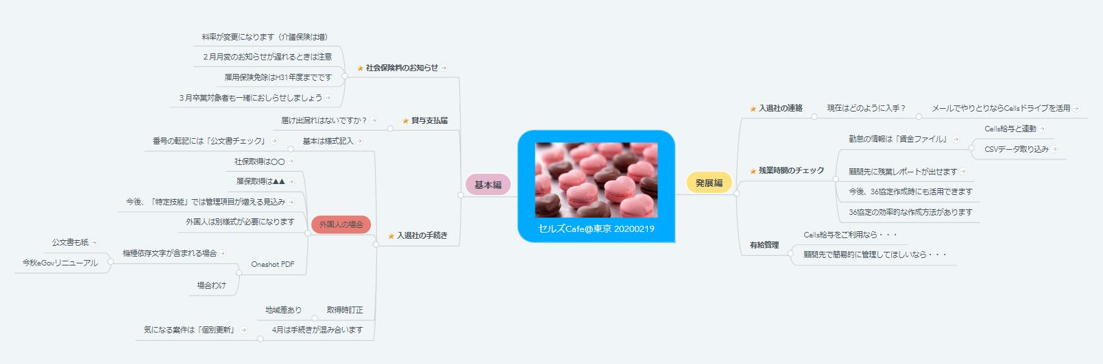 【開催報告】セルズCafé『台帳』活用座談会@銀座 (2020.2.19)